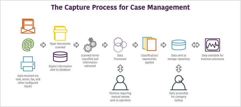 ecm-process-case-management.jpg